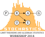 Prague Stochastics 2014